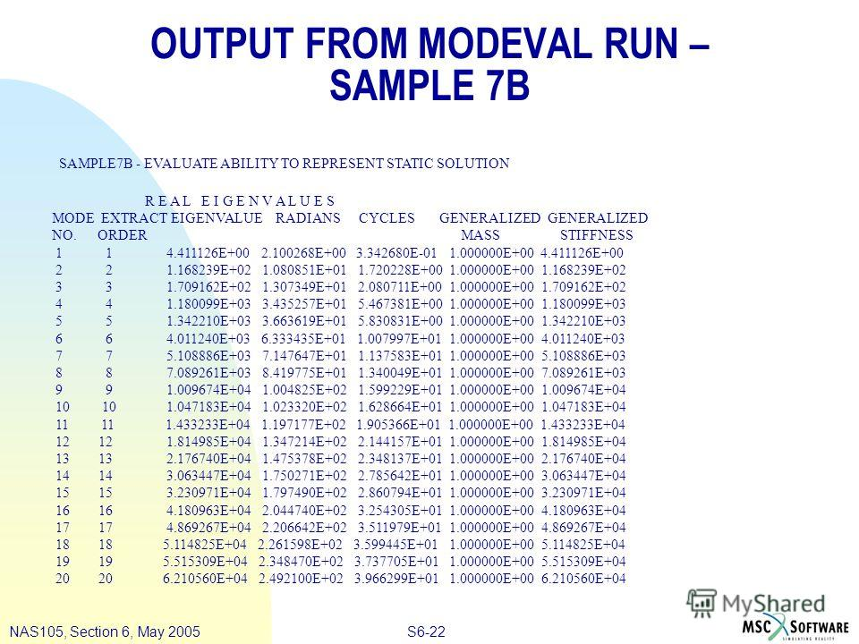 S6-22NAS105, Section 6, May 2005 OUTPUT FROM MODEVAL RUN – SAMPLE 7B SAMPLE7B - EVALUATE ABILITY TO REPRESENT STATIC SOLUTION R E A L E I G E N V A L U E S MODE EXTRACT EIGENVALUE RADIANS CYCLES GENERALIZED GENERALIZED NO. ORDER MASS STIFFNESS 1 1 4.