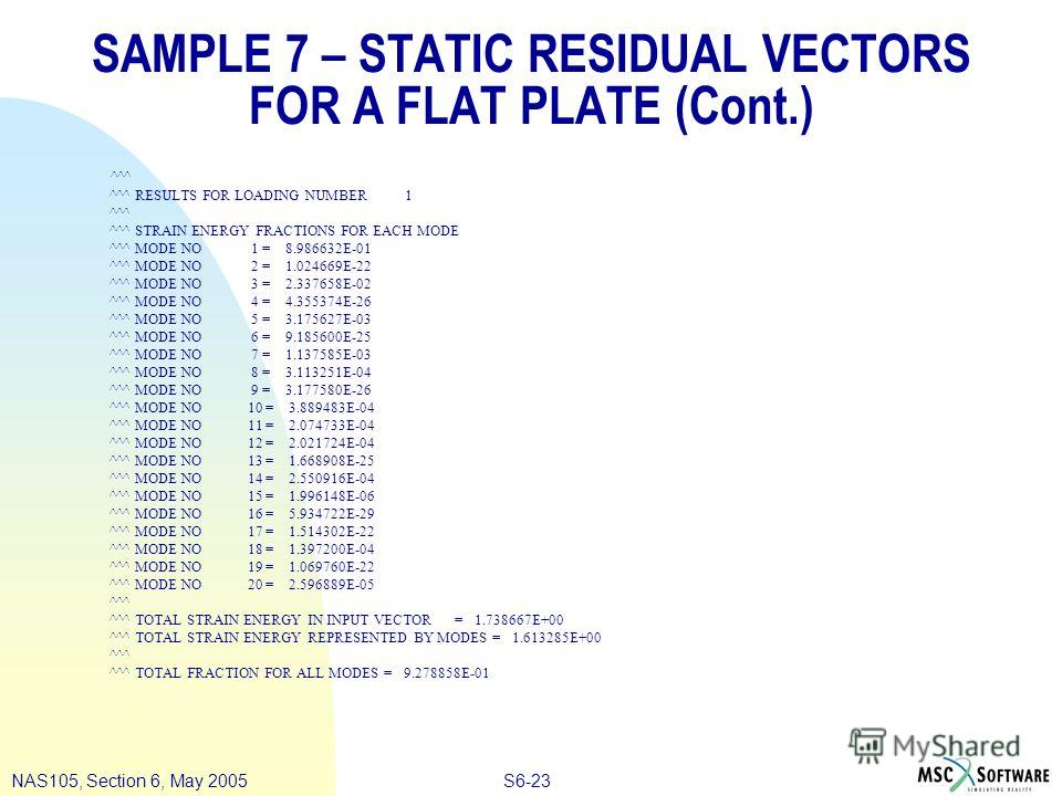 S6-23NAS105, Section 6, May 2005 SAMPLE 7 – STATIC RESIDUAL VECTORS FOR A FLAT PLATE (Cont.) ^^^ ^^^ RESULTS FOR LOADING NUMBER 1 ^^^ ^^^ STRAIN ENERGY FRACTIONS FOR EACH MODE ^^^ MODE NO 1 = 8.986632E-01 ^^^ MODE NO 2 = 1.024669E-22 ^^^ MODE NO 3 =