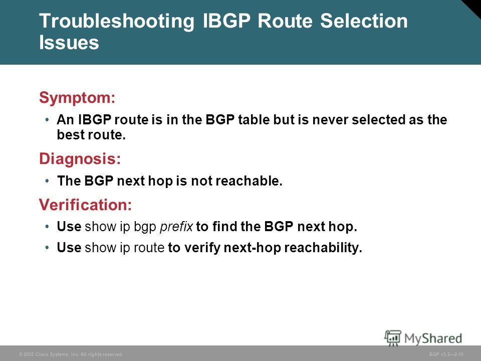 © 2005 Cisco Systems, Inc. All rights reserved. BGP v3.22-10 Troubleshooting IBGP Route Selection Issues Symptom: An IBGP route is in the BGP table but is never selected as the best route. Diagnosis: The BGP next hop is not reachable. Verification: U