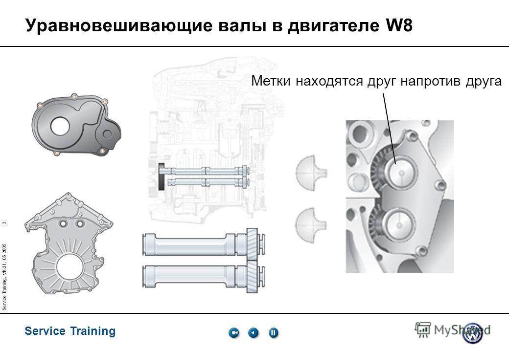 3 Service Training Service Training, VK-21, 05.2005 Уравновешивающие валы в двигателе W8 Метки находятся друг напротив друга