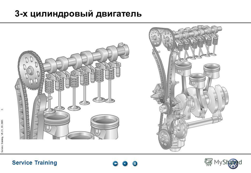 5 Service Training Service Training, VK-21, 05.2005 3-х цилиндровый двигатель