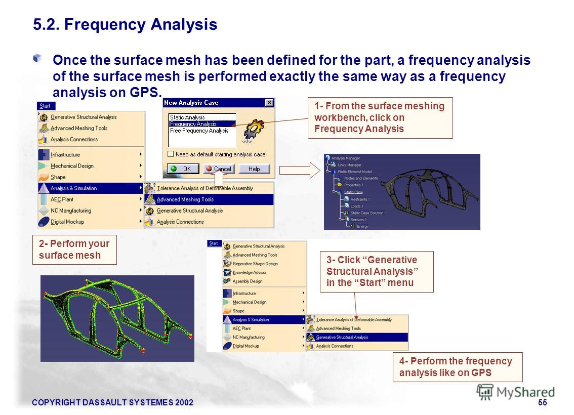 COPYRIGHT DASSAULT SYSTEMES 200255 Once the surface mesh has been defined for the part, a frequency analysis of the surface mesh is performed exactly the same way as a frequency analysis on GPS. 5.2. Frequency Analysis 2- Perform your surface mesh 4-