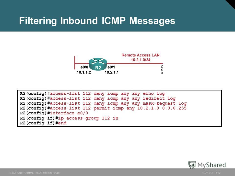 © 2006 Cisco Systems, Inc. All rights reserved.ISCW v1.05-16 Filtering Inbound ICMP Messages R2(config)#access-list 112 deny icmp any any echo log R2(config)#access-list 112 deny icmp any any redirect log R2(config)#access-list 112 deny icmp any any