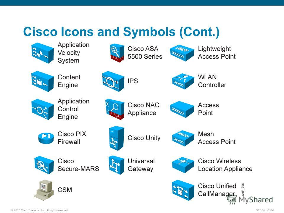 © 2007 Cisco Systems, Inc. All rights reserved.DESGN v2.0-7 Cisco Icons and Symbols (Cont.)
