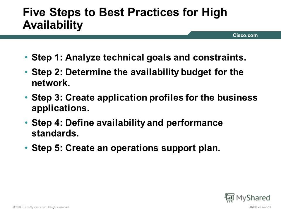 © 2004 Cisco Systems, Inc. All rights reserved. ARCH v1.25-10 Five Steps to Best Practices for High Availability Step 1: Analyze technical goals and constraints. Step 2: Determine the availability budget for the network. Step 3: Create application pr