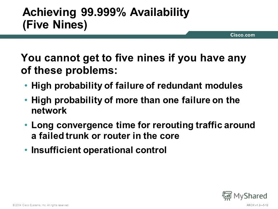 © 2004 Cisco Systems, Inc. All rights reserved. ARCH v1.25-12 Achieving 99.999% Availability (Five Nines) You cannot get to five nines if you have any of these problems: High probability of failure of redundant modules High probability of more than o
