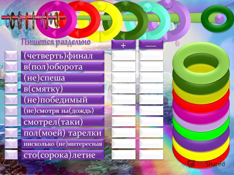 (четверть)финал 1 1 в(пол)оборота 2 2 (не)спеша 3 3 в(смятку) 4 4 (не)победимый 5 5 (не)смотря на(дождь) 6 6 смотрел(таки) 7 7 пол(монй) тарелки 8 8 нисколько (не)интересная 9 9 сто(сорока)летние 10 + + __