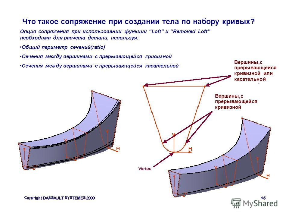 Что такое сопряжение при создании тела по набору кривых? Опция сопряжения при использовании функций Loft и Removed Loft необходима для расчета детали, используя: Общий периметр сечений(ratio) Сечения между вершинами с прерывающейся кривизной Сечения