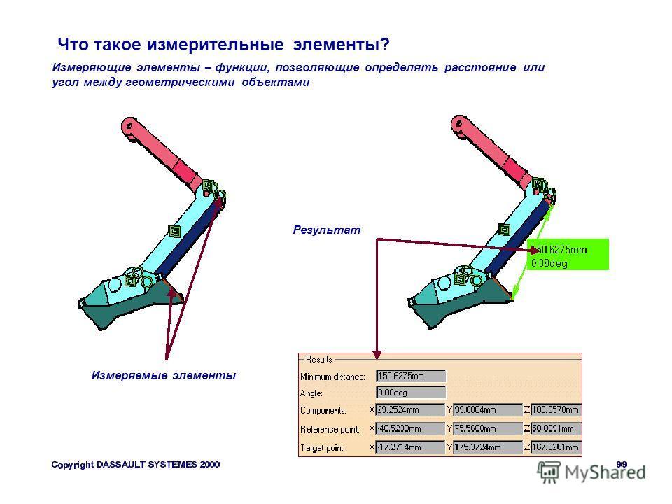 Что такое измерительные элементы? Измеряющие элементы – функции, позволяющие определять расстояние или угол между геометрическими объектами Что такое измерительные элементы? Измеряющие элементы – функции, позволяющие определять расстояние или угол ме