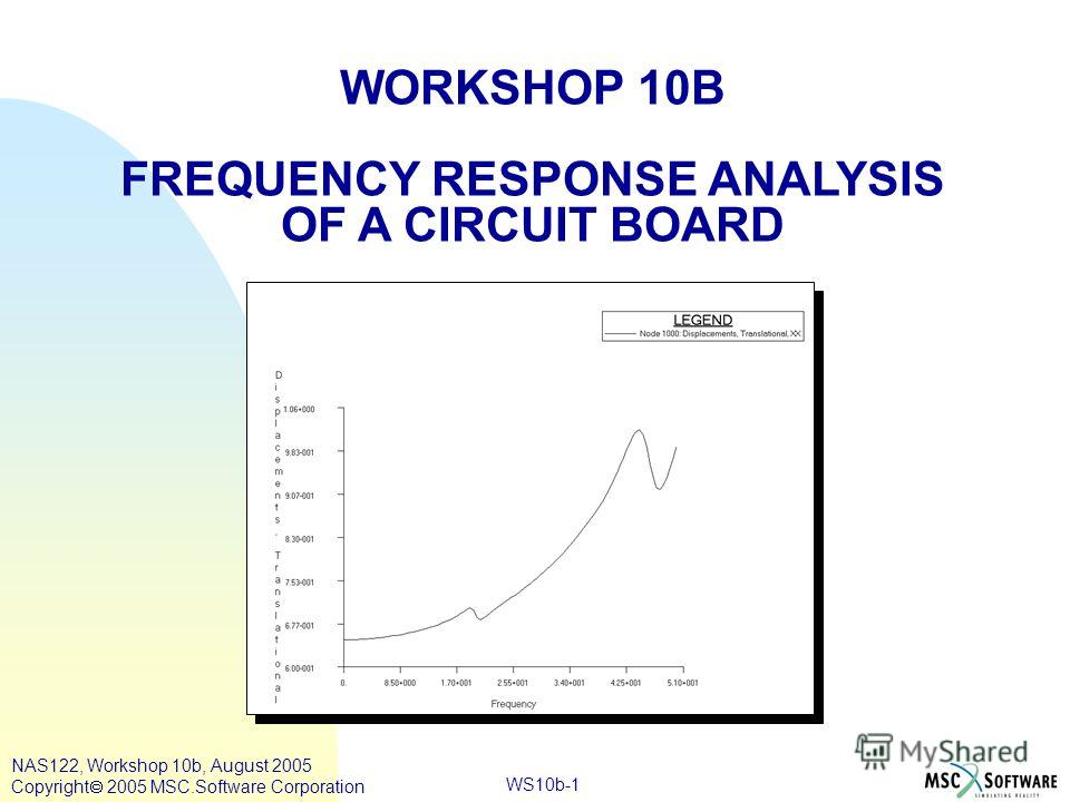 WS10b-1 WORKSHOP 10B FREQUENCY RESPONSE ANALYSIS OF A CIRCUIT BOARD NAS122, Workshop 10b, August 2005 Copyright 2005 MSC.Software Corporation