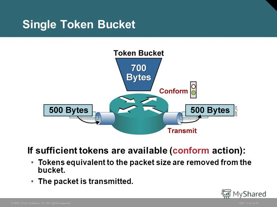 © 2006 Cisco Systems, Inc. All rights reserved.ONT v1.04-16 Single Token Bucket If sufficient tokens are available (conform action): Tokens equivalent to the packet size are removed from the bucket. The packet is transmitted.
