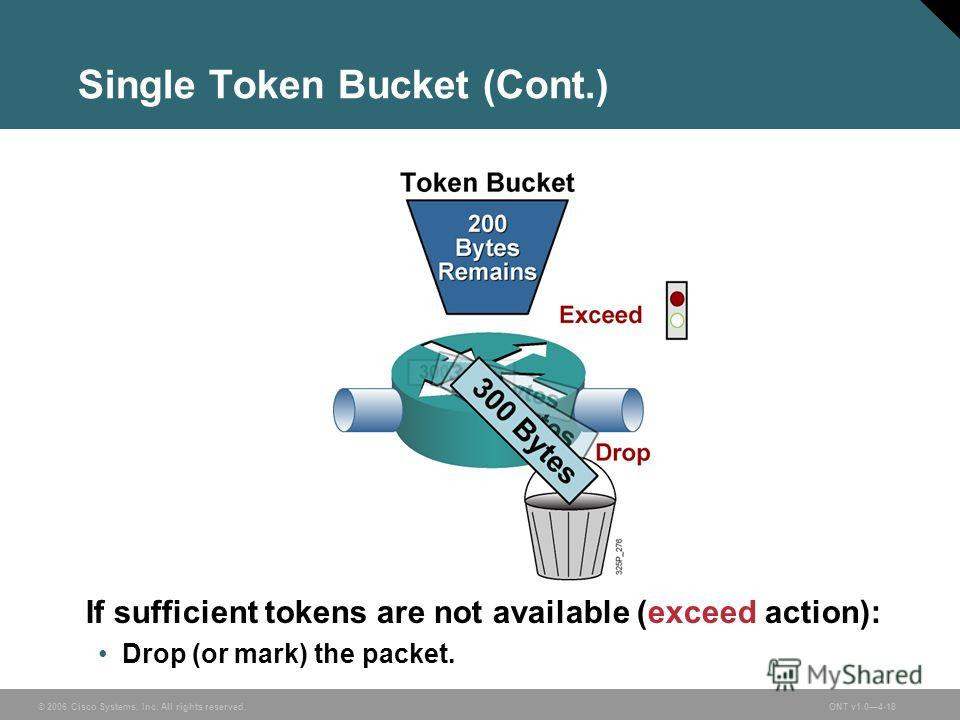 © 2006 Cisco Systems, Inc. All rights reserved.ONT v1.04-18 Single Token Bucket (Cont.) If sufficient tokens are not available (exceed action): Drop (or mark) the packet.