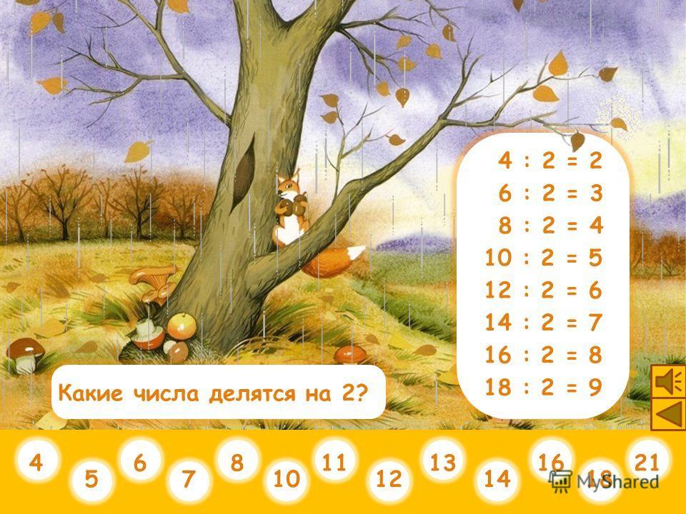 9 : 3 = 3 12 : 3 = 4 15 : 3 = 5 18 : 3 = 6 21 : 3 = 7 24 : 3 = 8 28 : 3 = 9 6 : 3 = 2 Прекрасный результат!