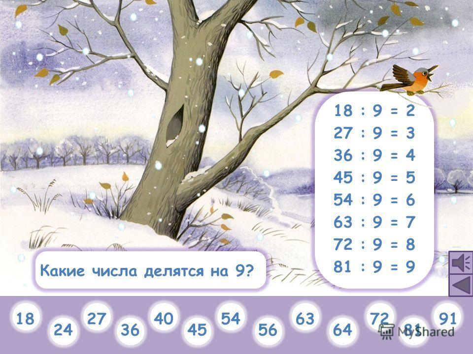 Дорогие ребята! Давайте повторим табличные случаи деления. Для этого выберите число, на которое вы будете делить, и переходите к заданию. на 9 на 9 на 8 на 8 на 7 на 7 на 6 на 6 на 5 на 5 на 4 на 4 на 3 на 3 на 2 на 2