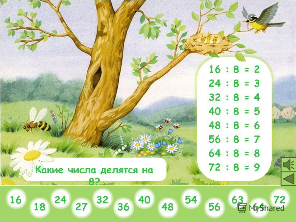 18 : 9 = 2 27 : 9 = 3 36 : 9 = 4 45 : 9 = 5 54 : 9 = 6 63 : 9 = 7 81 : 9 = 9 72 : 9 = 8 Поздравляем! Молодцы!