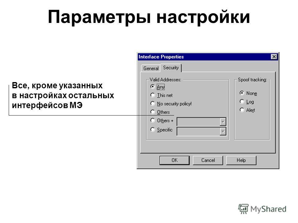 Параметры настройки Все, кроме указанных в настройках остальных интерфейсов МЭ