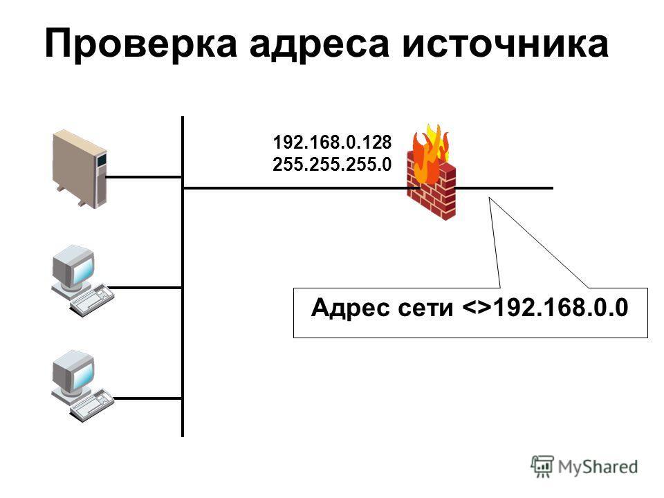 Проверка адреса источника 192.168.0.128 255.255.255.0 Адрес сети 192.168.0.0