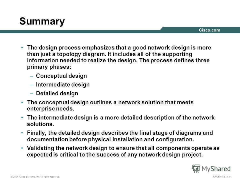 © 2004 Cisco Systems, Inc. All rights reserved. ARCH v1.21-11 Summary The design process emphasizes that a good network design is more than just a topology diagram. It includes all of the supporting information needed to realize the design. The proce