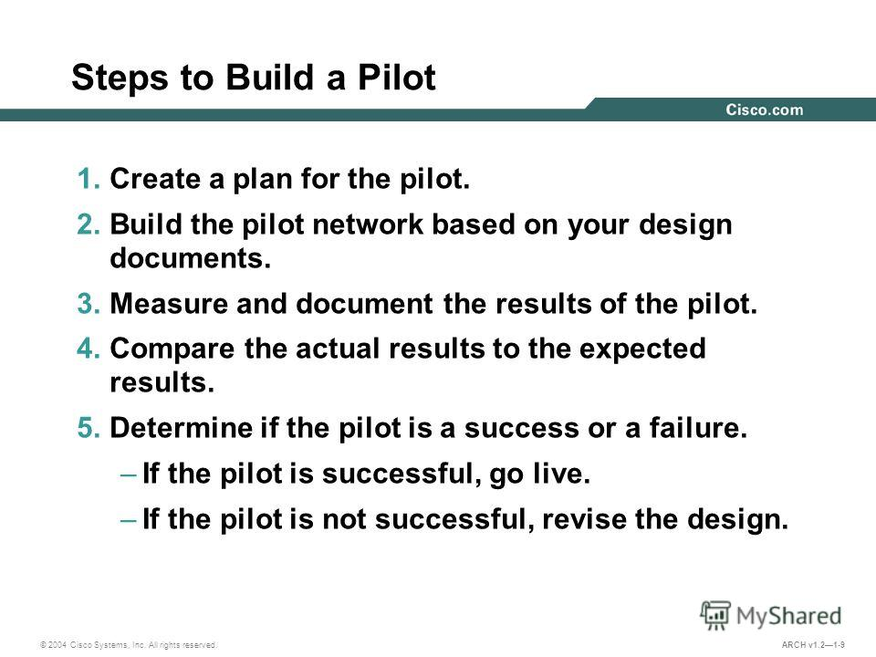 © 2004 Cisco Systems, Inc. All rights reserved. ARCH v1.21-9 Steps to Build a Pilot 1. Create a plan for the pilot. 2. Build the pilot network based on your design documents. 3. Measure and document the results of the pilot. 4. Compare the actual res