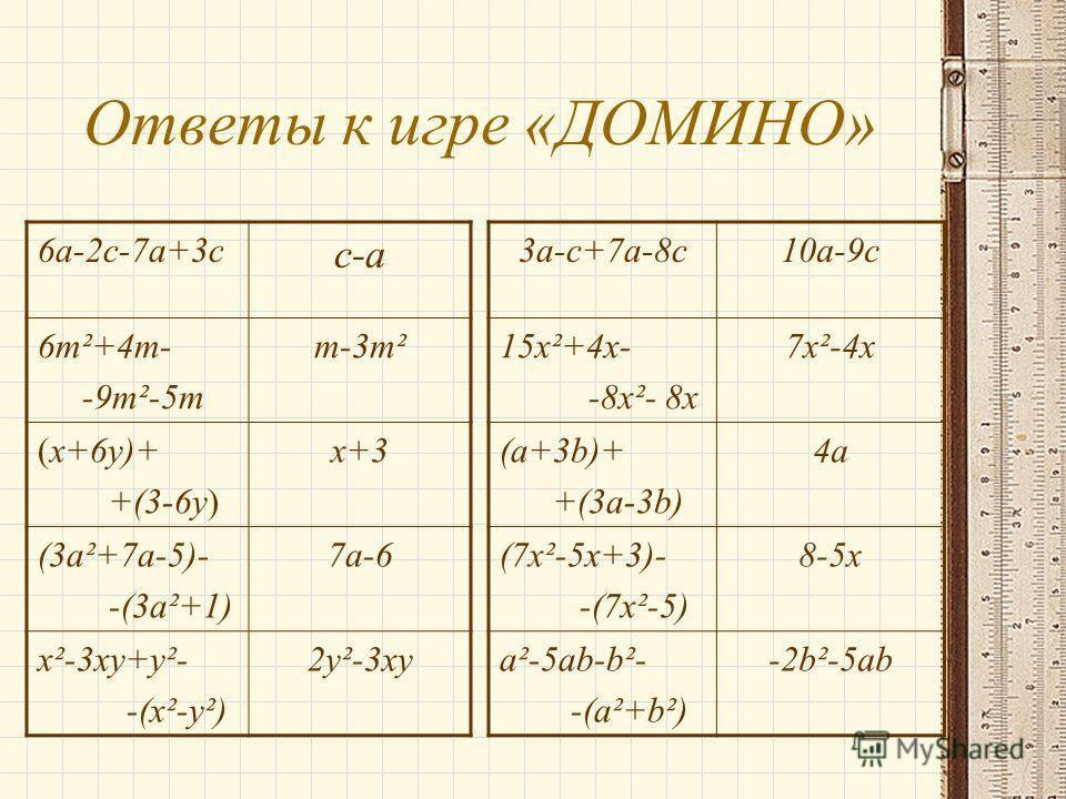 Ответы к игре «ДОМИНО» 6 а-2 с-7 а+3 с с-а 6m²+4m- -9m²-5m m-3m² (х+6 у)+ +(3-6 у) х+3 (3 а²+7 а-5)- -(3 а²+1) 7 а-6 х²-3 ху+у²- -(х²-у²) 2 у²-3 ху 3 а-с+7 а-8 с 10 а-9 с 15 х²+4 х- -8 х²- 8 х 7 х²-4 х (а+3b)+ +(3 а-3b) 4 а (7 х²-5 х+3)- -(7 х²-5) 8-