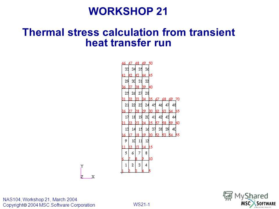 WS21-1 WORKSHOP 21 Thermal stress calculation from transient heat transfer run NAS104, Workshop 21, March 2004 Copyright 2004 MSC.Software Corporation