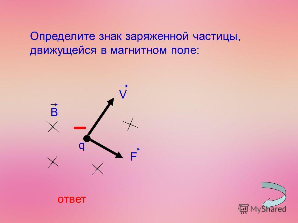 Определите знак заряженной частицы, движущейся в магнитном поле: V F B q ответ