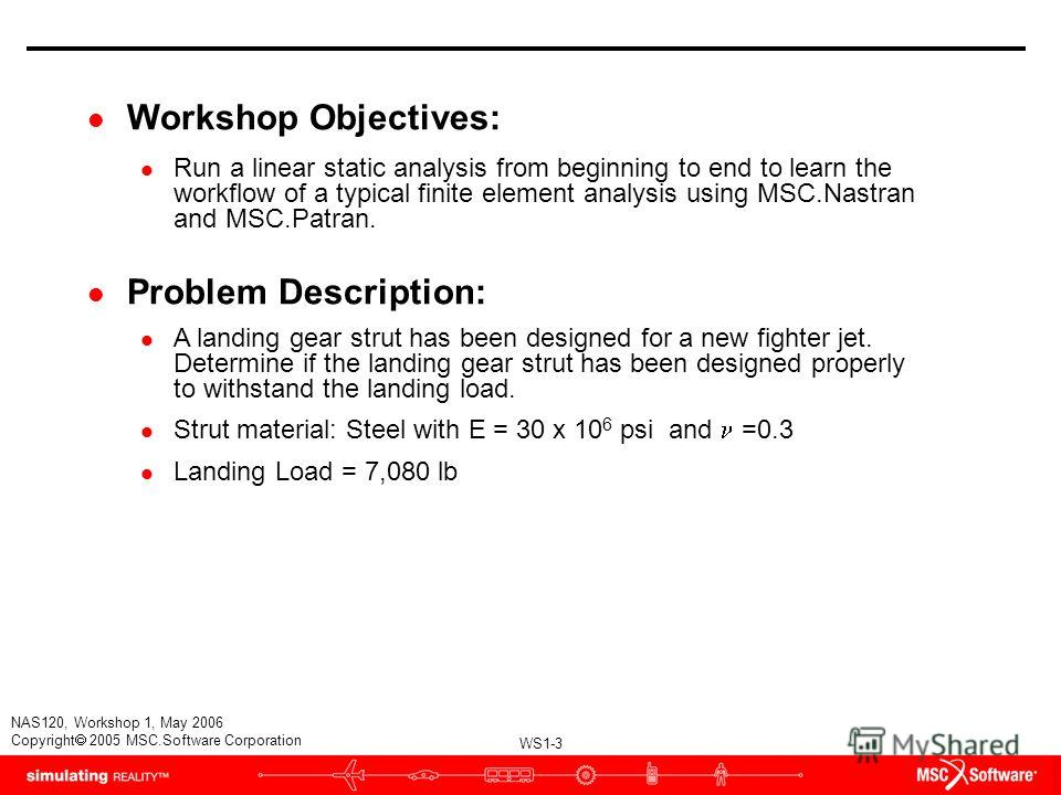 WS1-3 NAS120, Workshop 1, May 2006 Copyright 2005 MSC.Software Corporation l Workshop Objectives: l Run a linear static analysis from beginning to end to learn the workflow of a typical finite element analysis using MSC.Nastran and MSC.Patran. l Prob