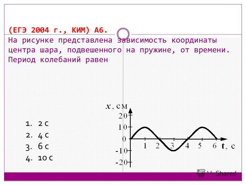 (ЕГЭ 2004 г., КИМ) А6. На рисунке представлена зависимость координаты центра шара, подвешенного на пружине, от времени. Период колебаний равен 1.2 с 2.4 с 3.6 с 4.10 с