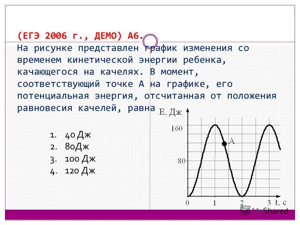 (ЕГЭ 2006 г., ДЕМО) А6. На рисунке представлен график изменения со временем кинетической энергии ребенка, качающегося на качелях. В момент, соответствующий точке А на графике, его потенциальная энергия, отсчитанная от положения равновесия качелей, ра