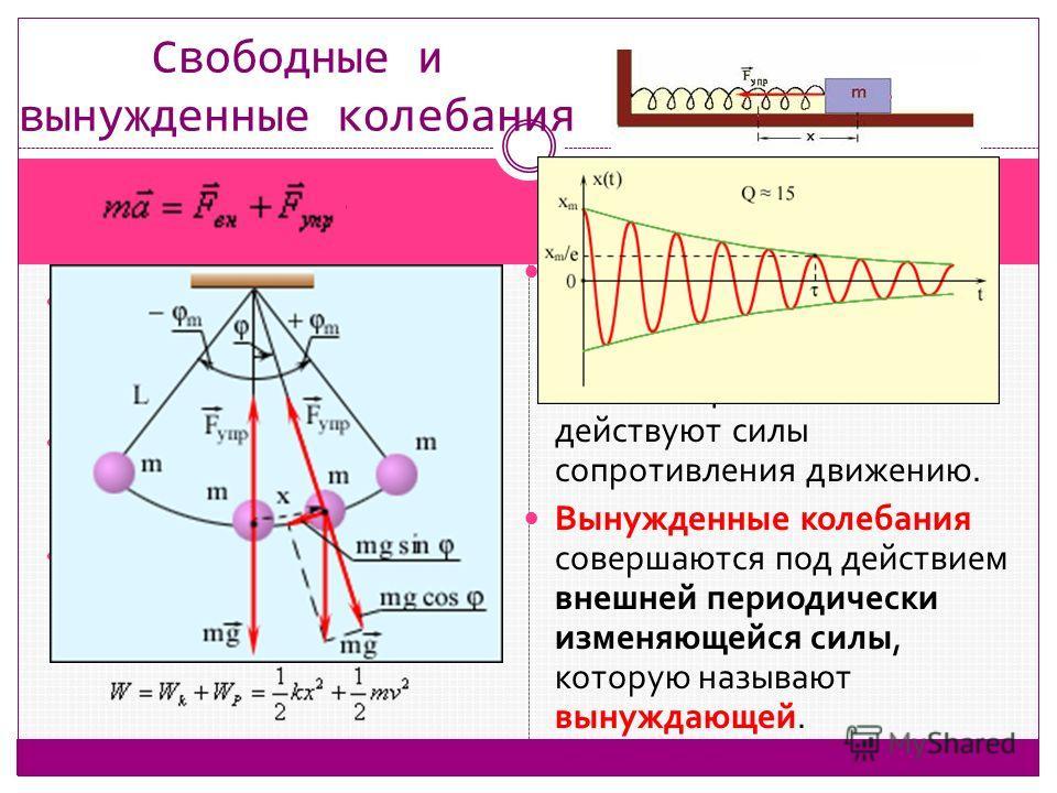 Свободные колебания имеют место тогда, когда на колеблющееся тело (материальную точку) действует только возвращающая сила. Свободные колебания являются незатухающими, если не происходит рассеяния энергии в окружающее пространство. В этом случае полна