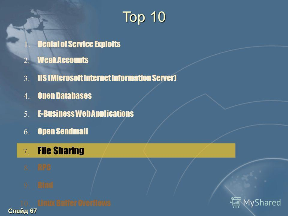 Слайд 67 8. RPC 9. Bind 10. Linux Buffer Overflows 7. File Sharing 2. Weak Accounts 3. IIS (Microsoft Internet Information Server) 4. Open Databases 5. E-Business Web Applications 6. Open Sendmail 1. Denial of Service Exploits Top 10