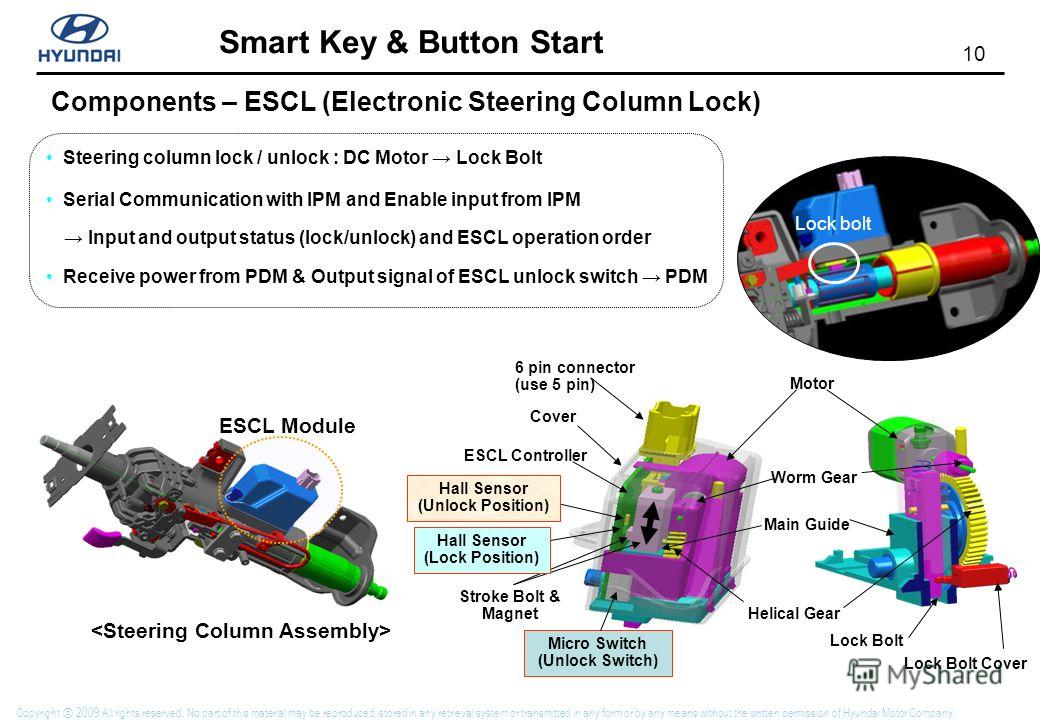 9 Smart Key & Button Start Copyright 2009 All rights reserved. No part of this material may be reproduced, stored in any retrieval system or transmitted in any form or by any means without the written permission of Hyundai Motor Company. Components –