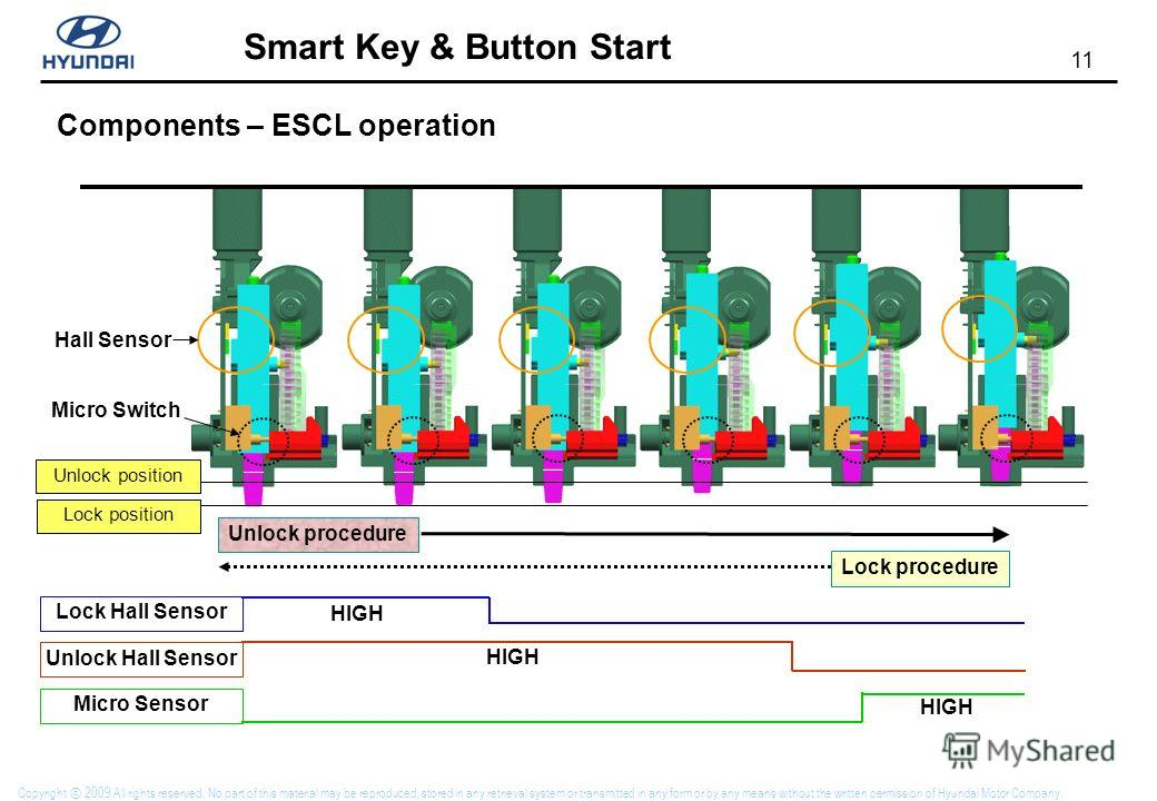 10 Smart Key & Button Start Copyright 2009 All rights reserved. No part of this material may be reproduced, stored in any retrieval system or transmitted in any form or by any means without the written permission of Hyundai Motor Company. ESCL Module