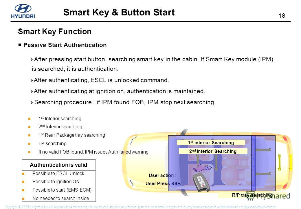 17 Smart Key & Button Start Copyright 2009 All rights reserved. No part of this material may be reproduced, stored in any retrieval system or transmitted in any form or by any means without the written permission of Hyundai Motor Company. Passive Doo