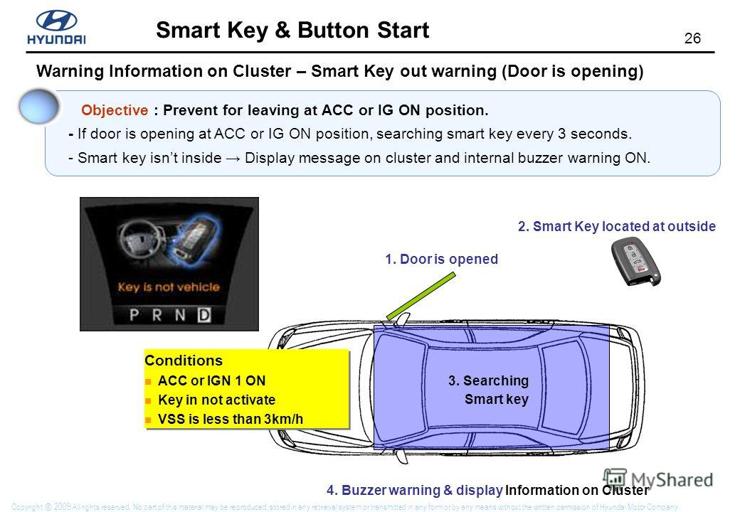 25 Smart Key & Button Start Copyright 2009 All rights reserved. No part of this material may be reproduced, stored in any retrieval system or transmitted in any form or by any means without the written permission of Hyundai Motor Company. Pre-Authent