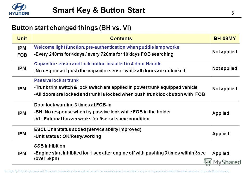 2 Smart Key & Button Start Copyright 2009 All rights reserved. No part of this material may be reproduced, stored in any retrieval system or transmitted in any form or by any means without the written permission of Hyundai Motor Company. Main Feature