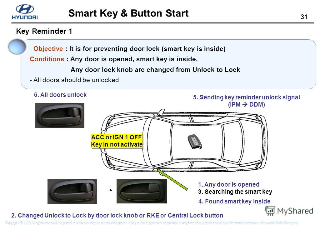 30 Smart Key & Button Start Copyright 2009 All rights reserved. No part of this material may be reproduced, stored in any retrieval system or transmitted in any form or by any means without the written permission of Hyundai Motor Company. Warning Inf