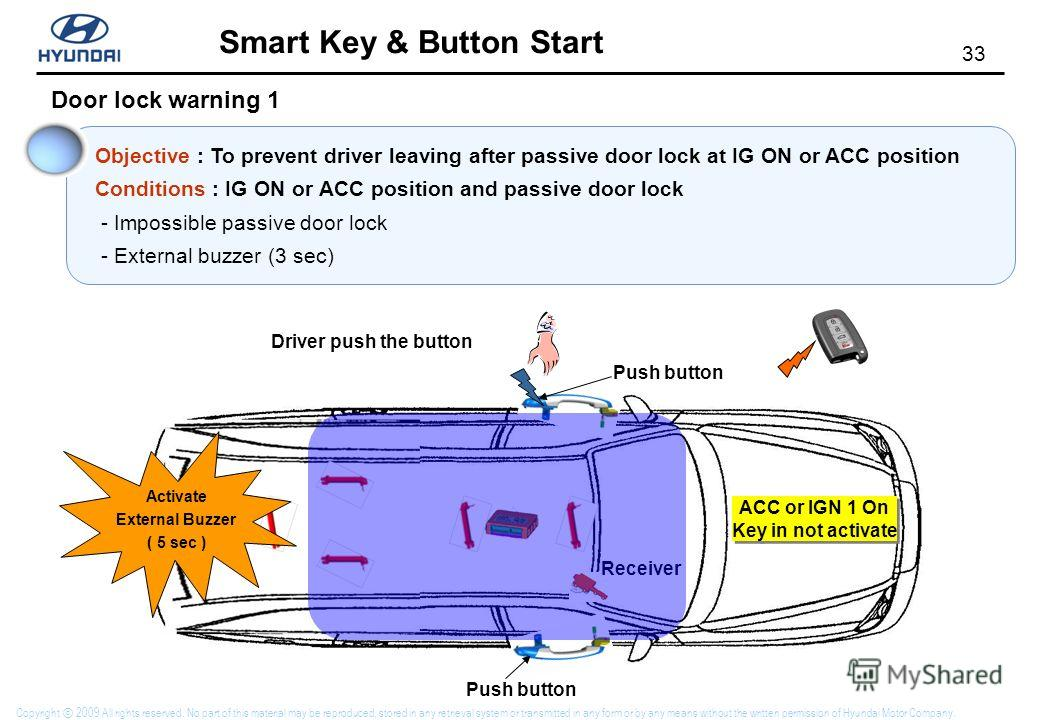 32 Smart Key & Button Start Copyright 2009 All rights reserved. No part of this material may be reproduced, stored in any retrieval system or transmitted in any form or by any means without the written permission of Hyundai Motor Company. Key Reminde