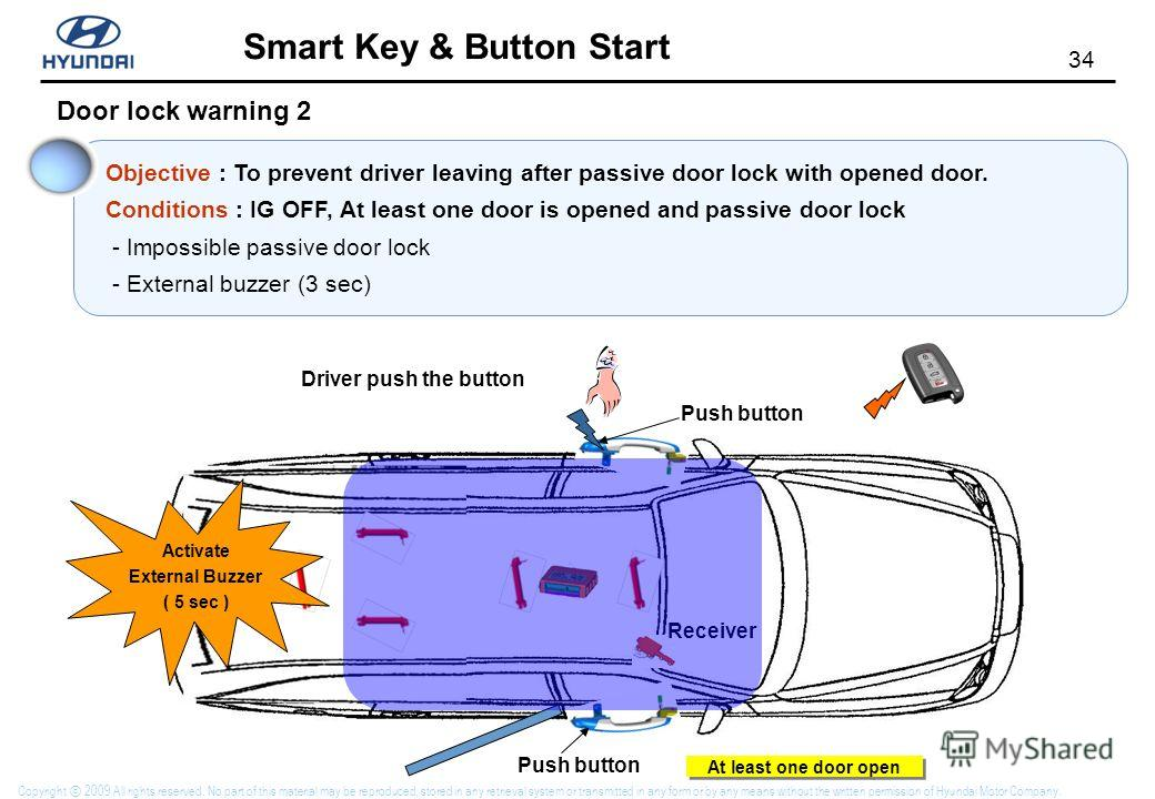 33 Smart Key & Button Start Copyright 2009 All rights reserved. No part of this material may be reproduced, stored in any retrieval system or transmitted in any form or by any means without the written permission of Hyundai Motor Company. Door lock w
