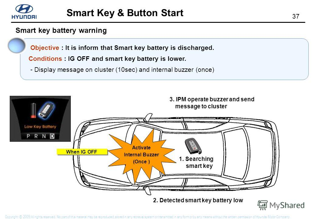 36 Smart Key & Button Start Copyright 2009 All rights reserved. No part of this material may be reproduced, stored in any retrieval system or transmitted in any form or by any means without the written permission of Hyundai Motor Company. Trunk warni