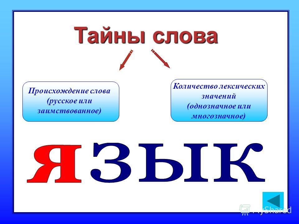 ,, Тайны слова Происхождение слова (русское или заимствованное) Количество лексических значений (однозначное или многозначное)