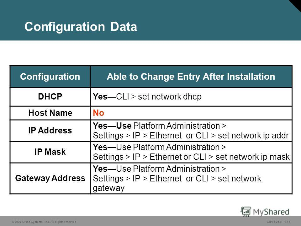 © 2006 Cisco Systems, Inc. All rights reserved. CIPT1 v5.01-12 Configuration Data ConfigurationAble to Change Entry After Installation DHCPYesCLI > set network dhcp Host NameNo IP Address YesUse Platform Administration > Settings > IP > Ethernet or C
