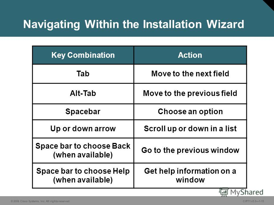 © 2006 Cisco Systems, Inc. All rights reserved. CIPT1 v5.01-15 Navigating Within the Installation Wizard Key CombinationAction TabMove to the next field Alt-TabMove to the previous field SpacebarChoose an option Up or down arrowScroll up or down in a