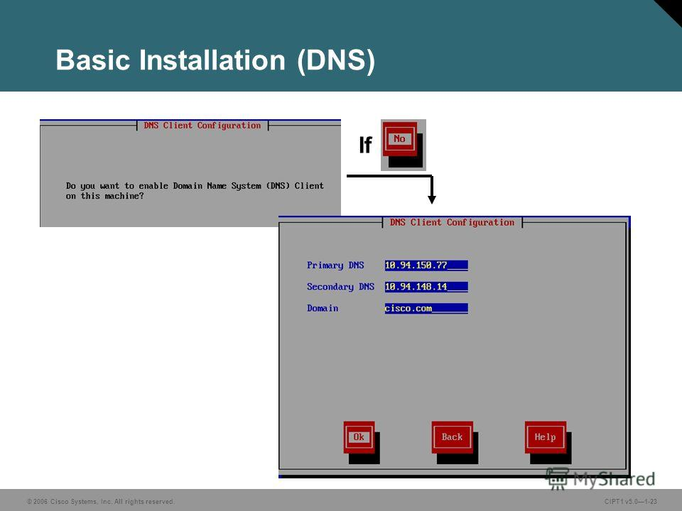 © 2006 Cisco Systems, Inc. All rights reserved. CIPT1 v5.01-23 Basic Installation (DNS) If