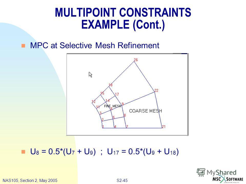 S2-45NAS105, Section 2, May 2005 MULTIPOINT CONSTRAINTS EXAMPLE (Cont.) n MPC at Selective Mesh Refinement n U 8 = 0.5*(U 7 + U 9 ) ; U 17 = 0.5*(U 9 + U 18 )
