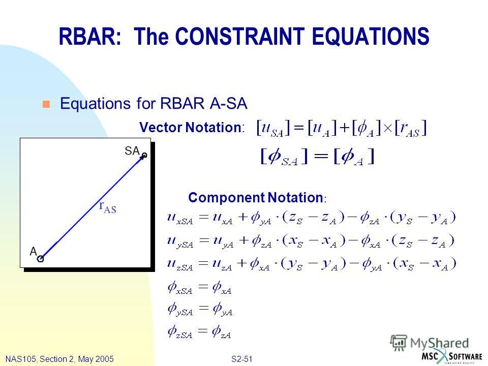 S2-51NAS105, Section 2, May 2005 RBAR: The CONSTRAINT EQUATIONS n Equations for RBAR A-SA Vector Notation: Component Notation :