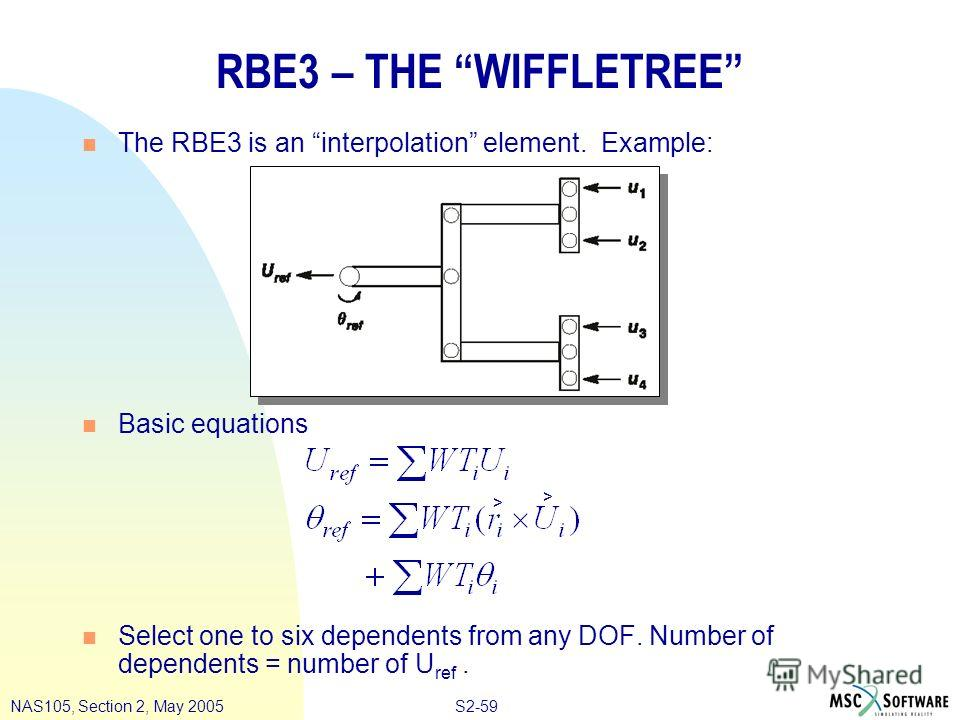 S2-59NAS105, Section 2, May 2005 RBE3 – THE WIFFLETREE n The RBE3 is an interpolation element. Example: n Basic equations n Select one to six dependents from any DOF. Number of dependents = number of U ref. > >