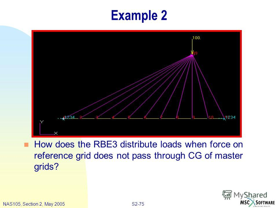 S2-75NAS105, Section 2, May 2005 Example 2 n How does the RBE3 distribute loads when force on reference grid does not pass through CG of master grids?