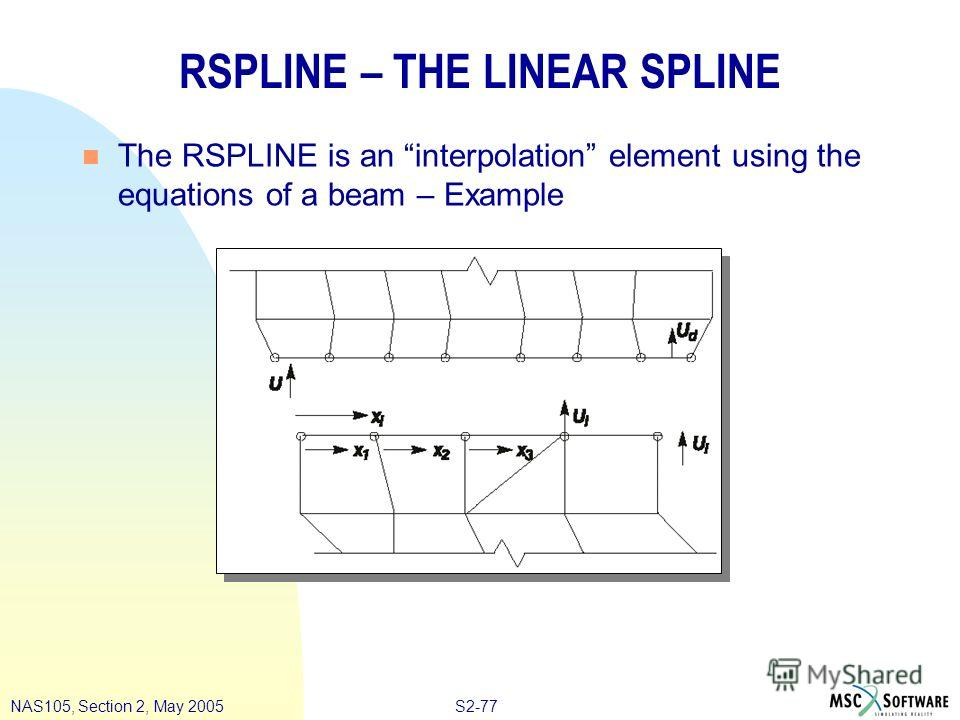 S2-77NAS105, Section 2, May 2005 RSPLINE – THE LINEAR SPLINE n The RSPLINE is an interpolation element using the equations of a beam – Example