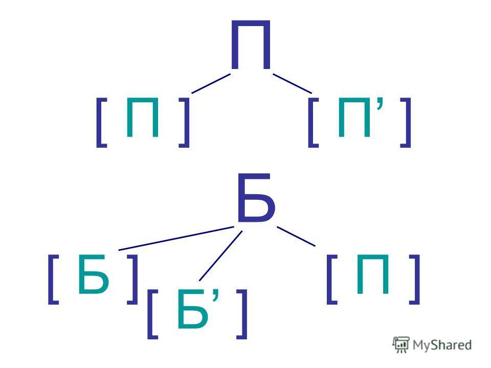П [ П ] Б [ Б ] [ П ]